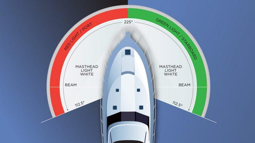 Diagram of Red/Green Navigation Lights